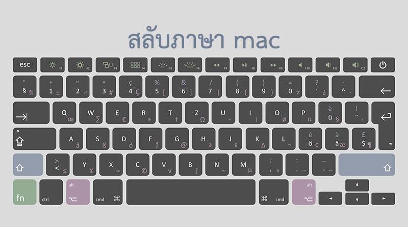 วิธีเปลี่ยนภาษาแป้นพิมพ์ บนเครื่องแมค ที่ใช้ระบบ Sierra